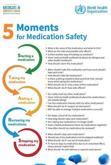 5 Momentos para la toma segura de medicación