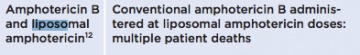 Errores con medicamentos Liposomales @ismp1 @aemps