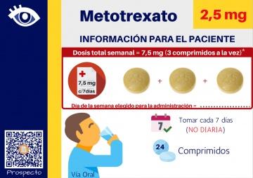 Hoja de información al paciente #STOPErroresMTX