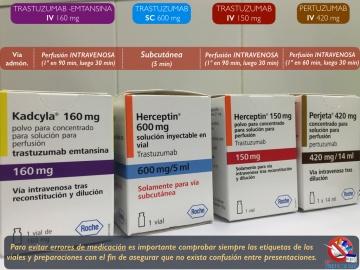 Anticuerpos monoclonales anti-HER2 (envasado)