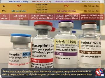 Envasado primario de fármacos anti-HER2 usados en cáncer de mama