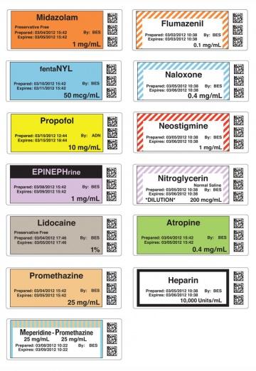 Código colores para jeringas en Anestesia