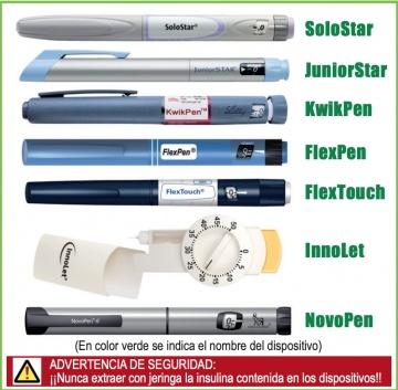 Tipos de insulinas y dispositivos de uso SC (H. Regional de Málaga)