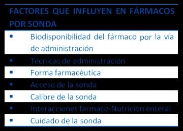 Factores que influyen en la administración de fármacos por sonda