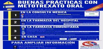 Buenas Prácticas con metoTREXATO oral (Uso NO oncológico).