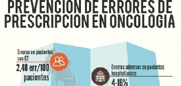 Prevención de Errores de Prescripción en Oncología